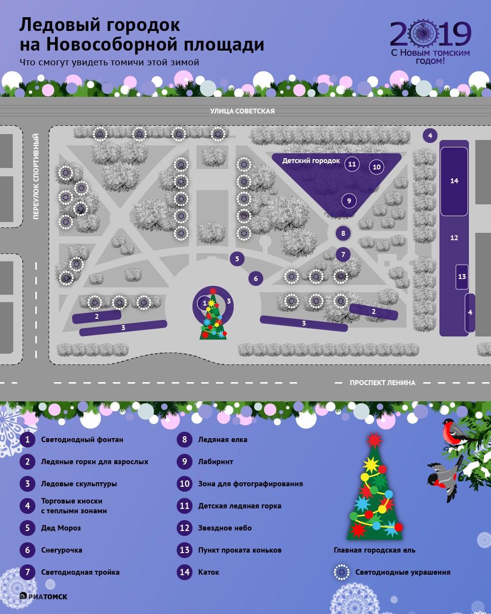 Подготовка к Новому году в Томске началась: в городе начали монтировать праздничную иллюминацию, она засияет к 14 декабря. К этому дню на главных площадях Томска будут установлены елки, заработают световые фонтаны и ледовые городки. Что ждет томичей этой зимой на Новособорной – в нашей инфографике.