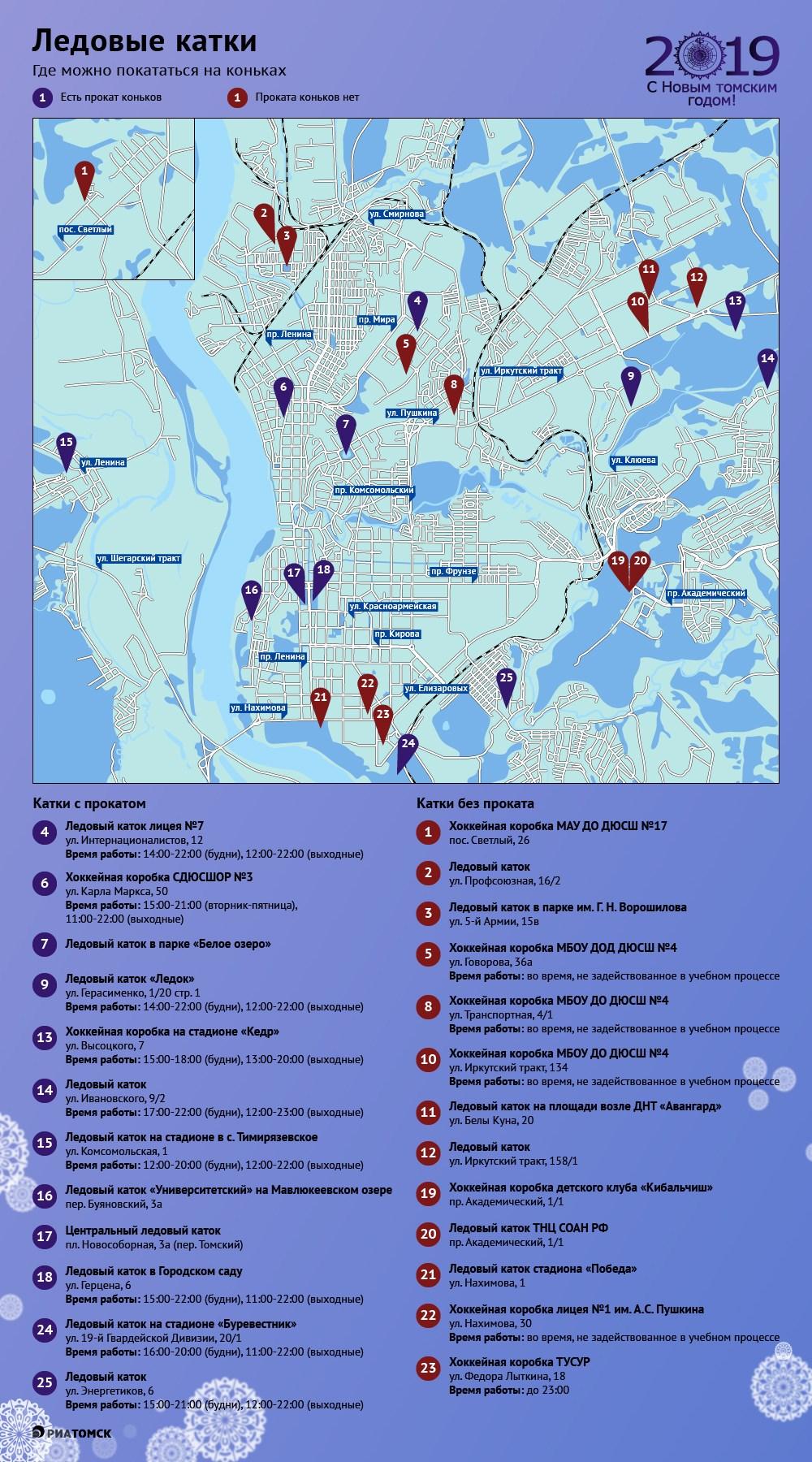 Более 20 катков откроются этой зимой в разных районах Томска, на многих из них будут работать пункты проката коньков. Где можно покататься и в какое время – в инфографике РИА Томск.