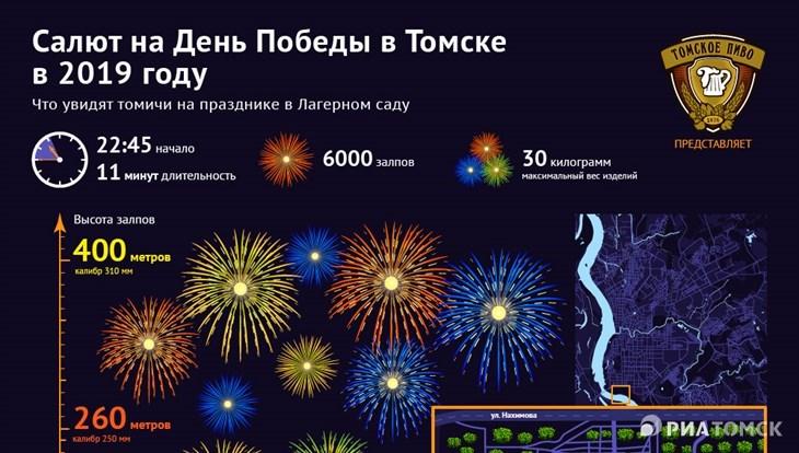Каким будет Салют Победы в Томске в 2019 году