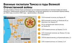 Где в Томске лечили раненых в годы Великой Отечественной войны