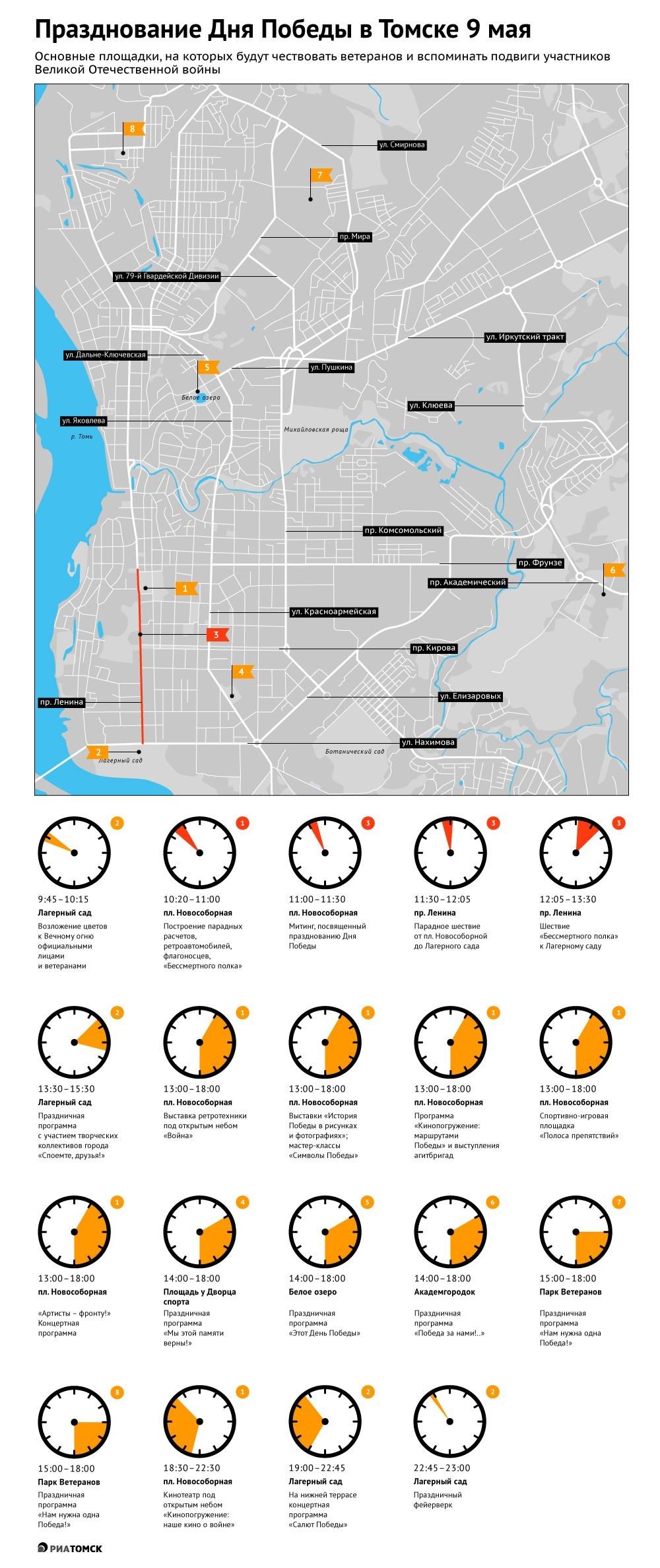 Праздничные мероприятия в честь Дня Победы пройдут в Томске на нескольких площадках. Сориентироваться в них поможет инфографика РИА Томск.
