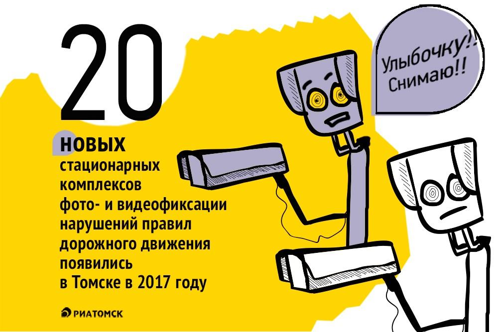 Двадцать новых стационарных комплексов фото- и видеофиксации нарушений ПДД появились в уходящем году в Томске. Они установлены на наиболее оживленных по движению и важных с точки зрения обеспечения безопасности водителей и пешеходов участках.