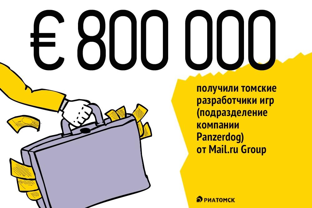 Компания Panzerdog разрабатывает мобильную стрелялку Tacticool и летом получила 800 тысяч евро инвестиций от Mail.ru Games Ventures. У компании два офиса: в Калининграде и Томске. Томский занимается разработкой программных модулей и интерфейса. Полученные деньги пойдут на доработку игры.