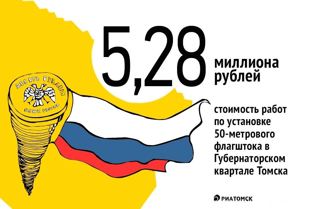 В Губернаторском квартале осенью был установлен 50-метровый флагшток. Сообщалось, что Томск стал участником проекта Знамя Победы 2015-2020,  предполагающего возведение подобных конструкций.