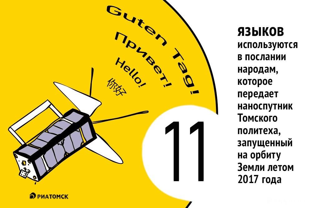 Спутник Томск-ТПУ-120 – первый космический аппарат, напечатанный на 3D-принтере. Его запуск на орбиту Земли состоялся 17 августа 2017 года. С орбиты спутник передает послание народам, записанное студентами на 11 языках. Услышать его могут радиолюбители в любой точке мира.