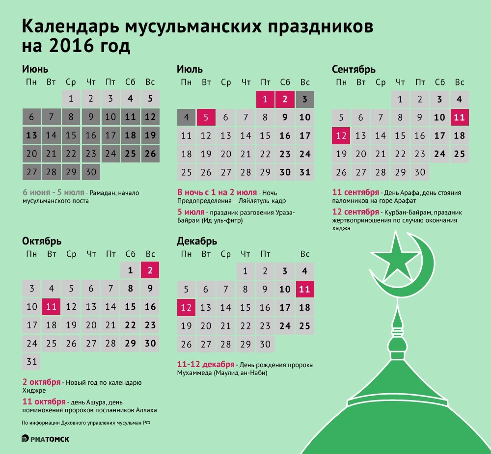 Есть ли в сентябре мусульманские праздники