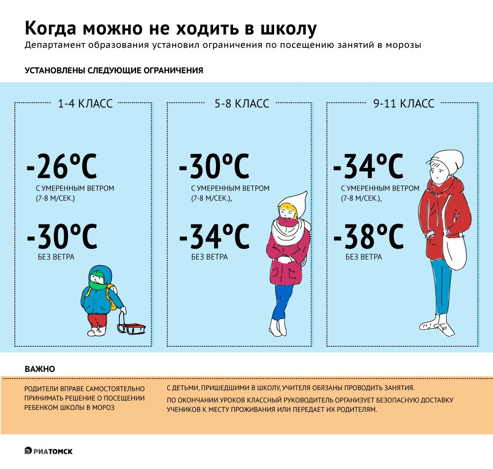 при какой температуре умирают паразиты у человека