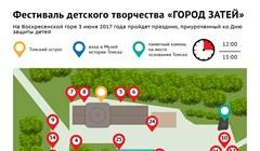 Фестиваль Город затей для маленьких томичей: площадки и мероприятия
