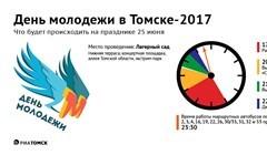 Шестичасовой нон-стоп: расписание празднования Дня молодежи в Томске