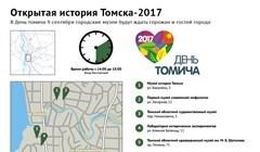 В какие музеи в День томича – 2017 можно сходить бесплатно