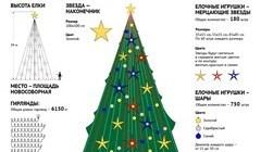 Скоро засияет: как будет выглядеть главная новогодняя елка Томска
