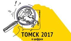 Интересные факты о Томске-2017: кратко и в цифрах