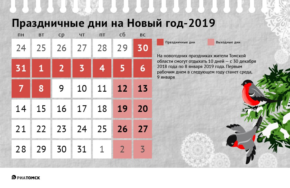 Томичи, как и все жители России, в предстоящие новогодние праздники будут отдыхать 10 дней. Когда именно – узнайте из инфографики РИА Томск.