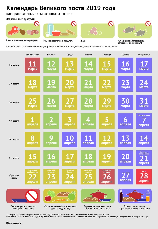 Смотреть Великий пост 2019. Календарь питания по дням для мирян видео