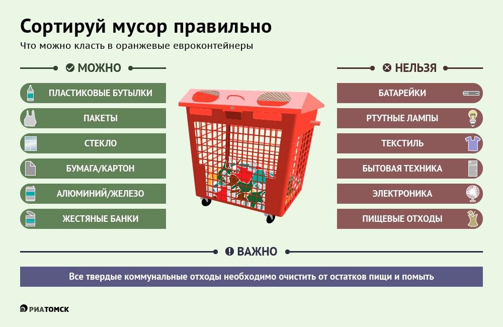 Многие томичи задаются вопросом, что стоит выбрасывать в традиционные мусорные контейнеры, а что – в предназначенные для вторсырья. Ведь, как утверждают специалисты, треть оказавшихся в спецконтейнерах отходов переработке не подлежит. Как правильно сортировать мусор – в инфографике РИА Томск.