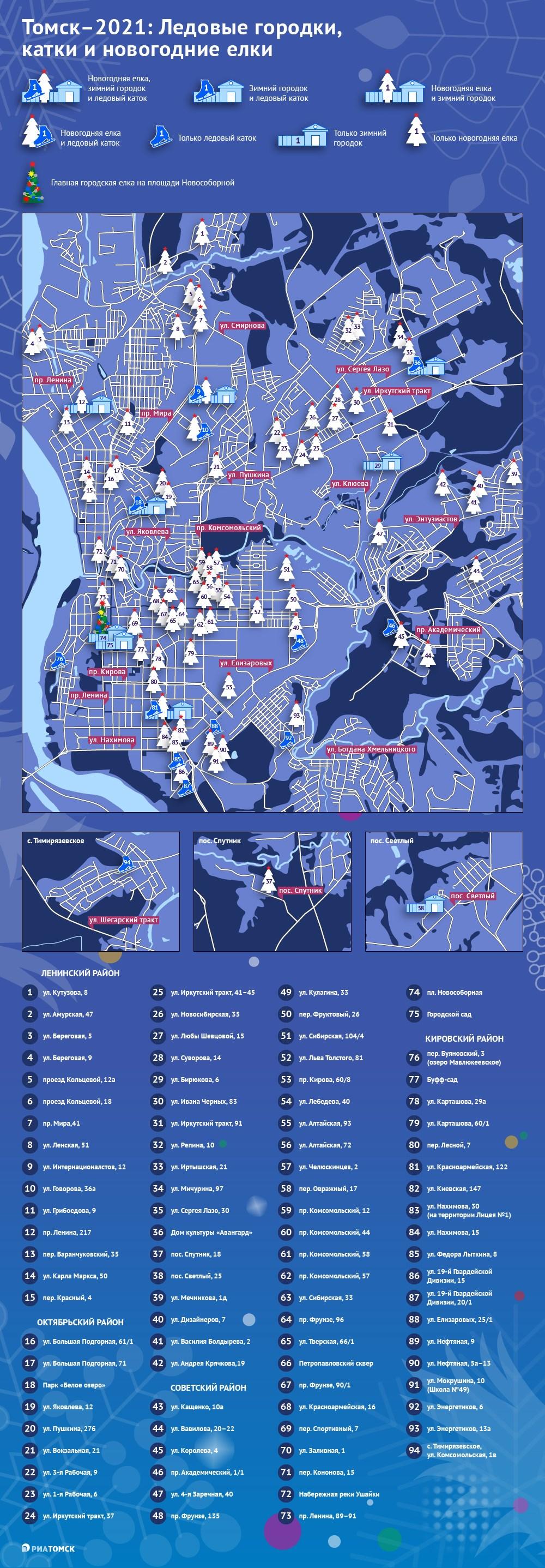 Пандемия Covid-19 не отменяет Нового года. На улицах и площадях Томска традиционно появятся несколько десятков новогодних елей, девять ледовых городков и 13 катков. Где именно – в инфографике РИА Томск.