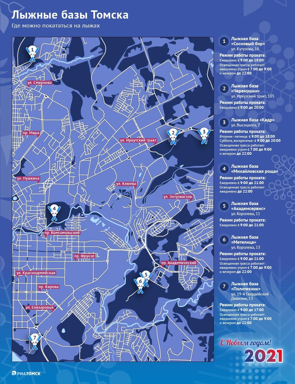 Семь лыжных баз будут работать в Томске этой зимой, на большинстве из них трасса освещается утром и вечером. Адреса и время работы пунктов проката – в инфографике РИА Томск.