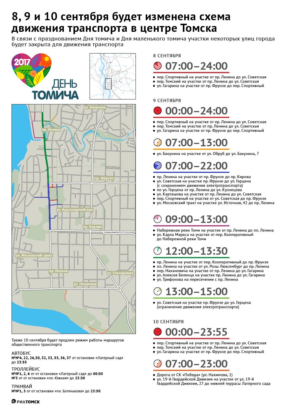 Основные мероприятия Дня томича и Дня маленького томича  пройдут на площадках в центре города. В связи с этим участки некоторых улиц 8, 9 и 10 сентября будут закрыты для движения транспорта. Какие именно – подскажет инфографика РИА Томск.