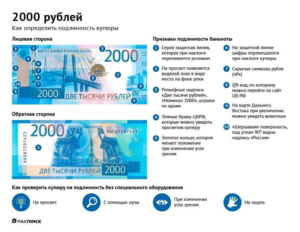 9a48c722eaa6b7 ... Банкноты номиналом 2000 рублей, введенные в оборот осенью 2017 года,  поступили в Томскую область