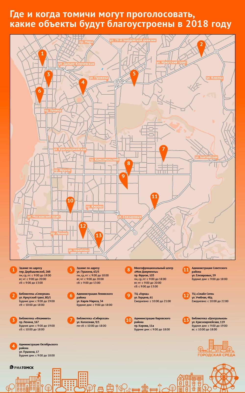 Томичи могут выбрать, какие парки, скверы, бульвары и пешеходные улицы города будут благоустроены в 2018 году в рамках федерального приоритетного проекта Формирование комфортной городской среды. До 9 февраля всех горожан приглашают высказать свое мнение, опустив бланк в один из 13-ти кубов.