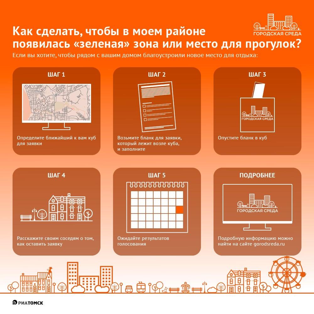 Томичи до 9 февраля могут оставить свои предложения о том, какие парки, скверы, бульвары будут благоустроены в Томске в 2018 году в рамках федерального проекта Формирование комфортной городской среды. Как это сделать – в инфографике РИА Томск.
