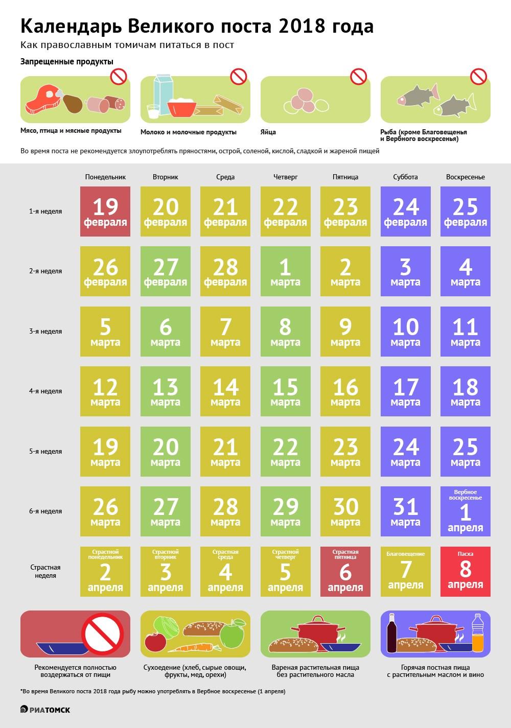 Календарь питания в Великий пост по дням: что можно, что нельзя
