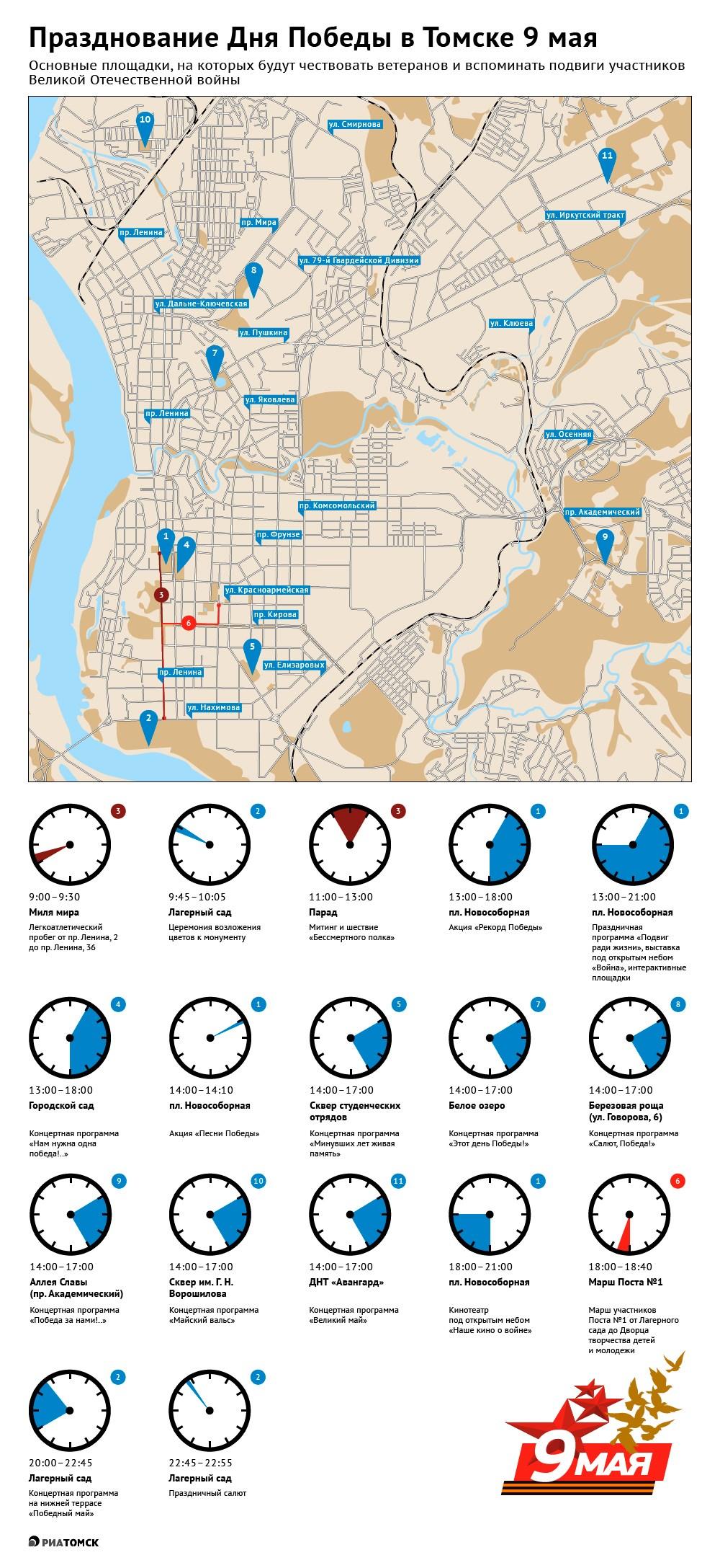 Схема движения 9 мая москва