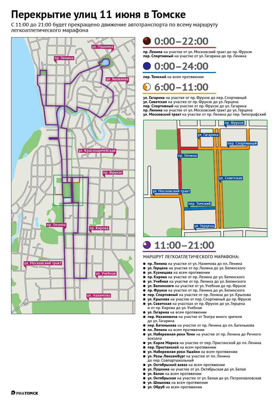 Легкоатлетический марафон, посвященный Дню города, пройдет в Томске 11 июня. Маршрут будет пролегать по центру города. Какие улицы перекроют для транспорта на время марафона – в инфографике РИА Томск.